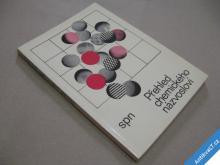 PŘEHLED CHEMICKÉHO NÁZVOSLOVÍ SPN 1988